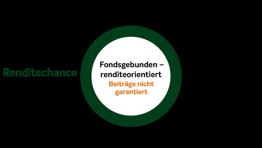 Altersvorsorge fondsgebunden ohne Garantie